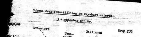 svensk atombomb